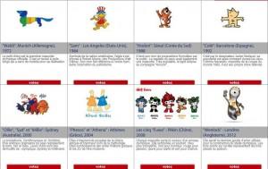 Mascottes JO de 1972 à 2012 - Le Monde